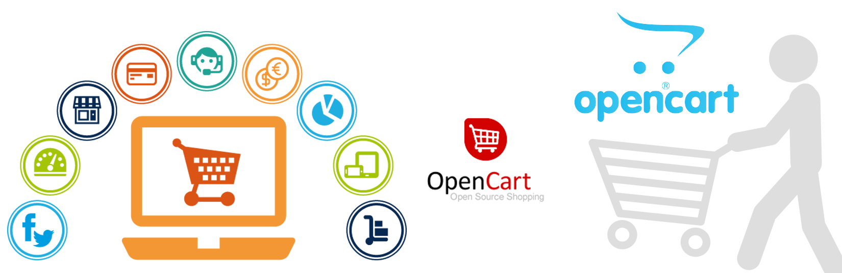 opencart-web-development
